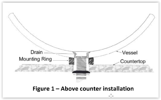 Vessel sink installation figure 1