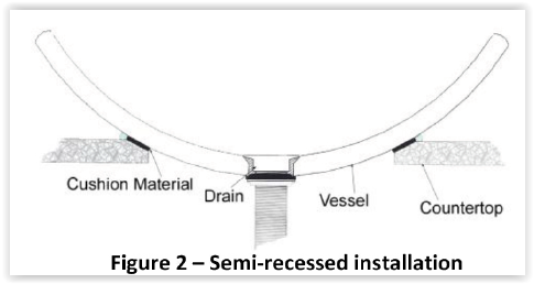 Vessel Sink Installation Figure 2