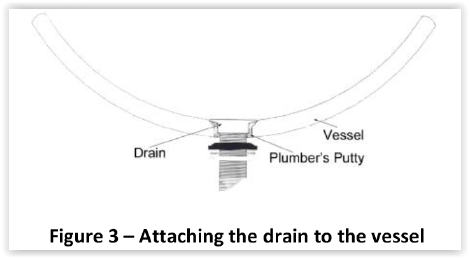 Vessel sink installation figure 3